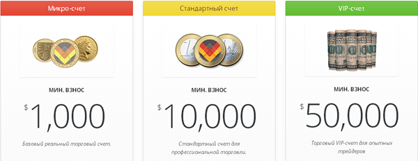 Виды торговых счетов компании brokercapital