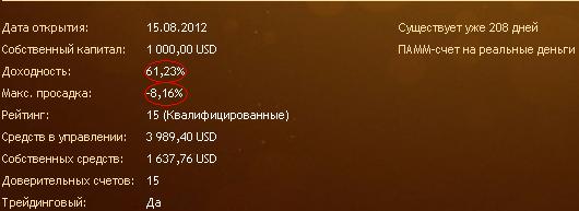 Вложение средств в компанию Betpamm