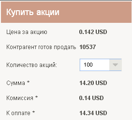 Покупка акций пантеон финанс