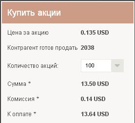 Акции пантеон финанс
