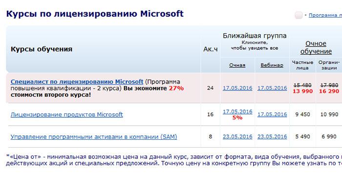 Пример онлайн обучения, с сертификатом